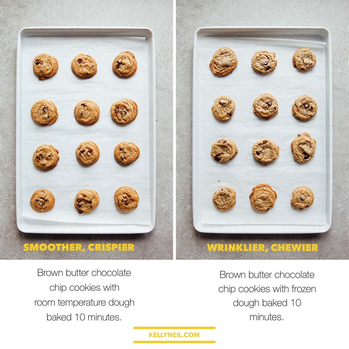 A side by side comparison of cookies baked with room temperature dough, and frozen dough.